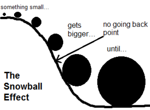 57.Idiom – Snowball effect | Immersion in English - Makes You Perfect